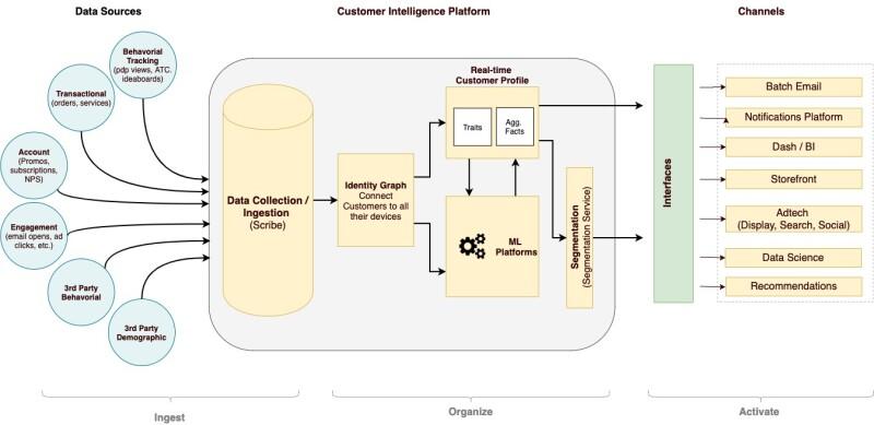ATCI DMP-DMP diagram.jpg