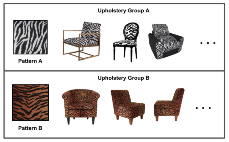 6 Chairs are grouped into Upholstery Group A and B, where upholstery group A features zebra print patterns, and upholstery group B features tiger stripe patterns