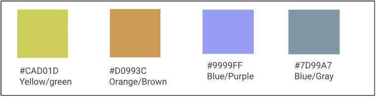 Four swatches of colors that can be classified by multiple color names, like Yellow/Green, Orange/Brown, Blue/Purple, Blue/Gray