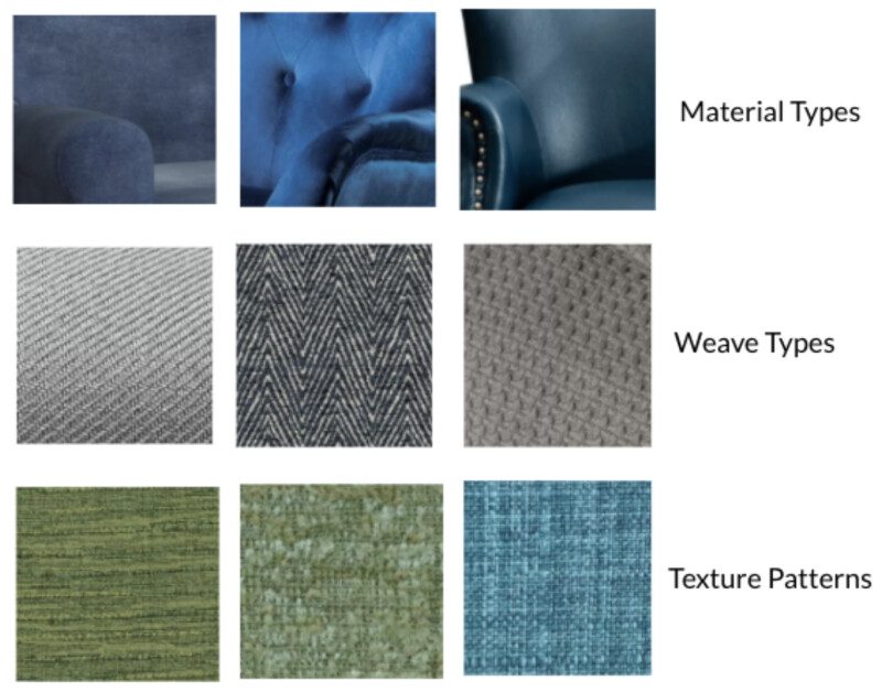 Material swatches broken down by categorization. Suede, Velvet, and Leather swatches differentiate Material Types. Knit, Herringbone, and Boucle swatches differentiate Weave Types, and Texture Patterns can differ between horizontal, vertical, or crosshatch.