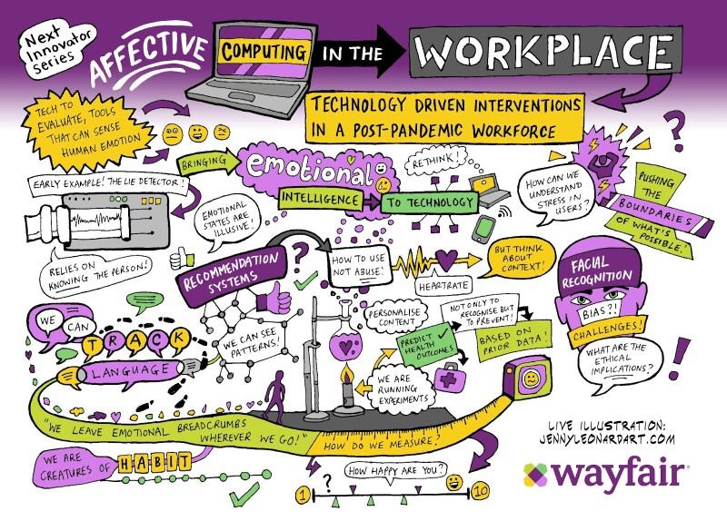 Wayfair1 Jenny Leonard Art (1).jpg
