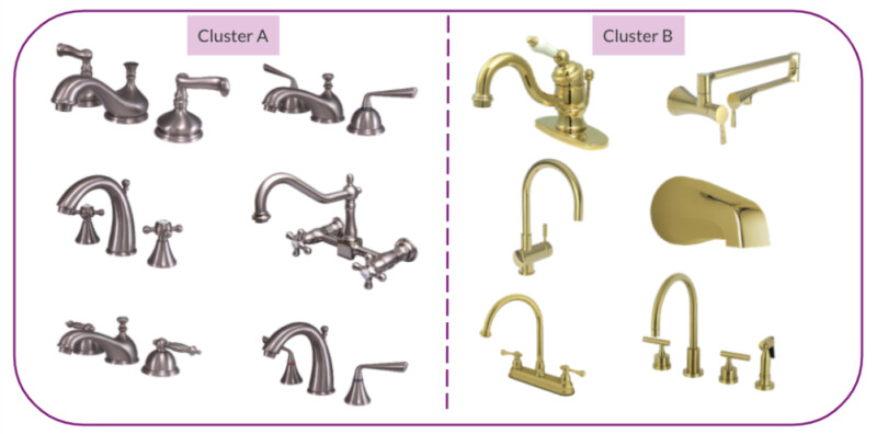 Twelve images of Sink faucet hardware are separated into two clusters. Cluster A shows satin silver material, and Cluster B shows a reflective gold material